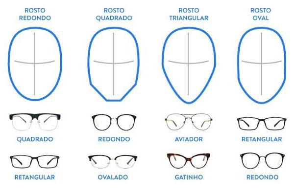 formato-de-rosto-de-óculos-masculinos